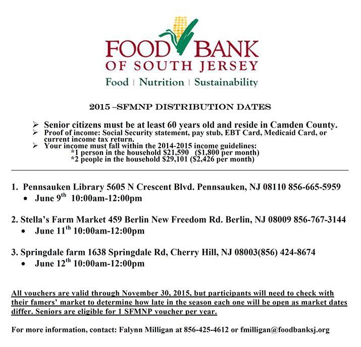 Farmers Market Food Voucher - Blast